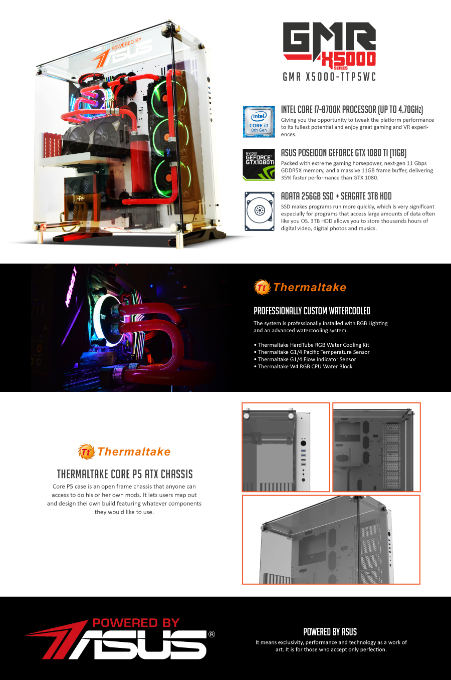 GMR X5000-TTP5WC Custom Water Cooled Limited Edition Gaming PC With  GTX1080Ti 11GB & Intel Core i7 8700K (Up to 4 7Ghz)