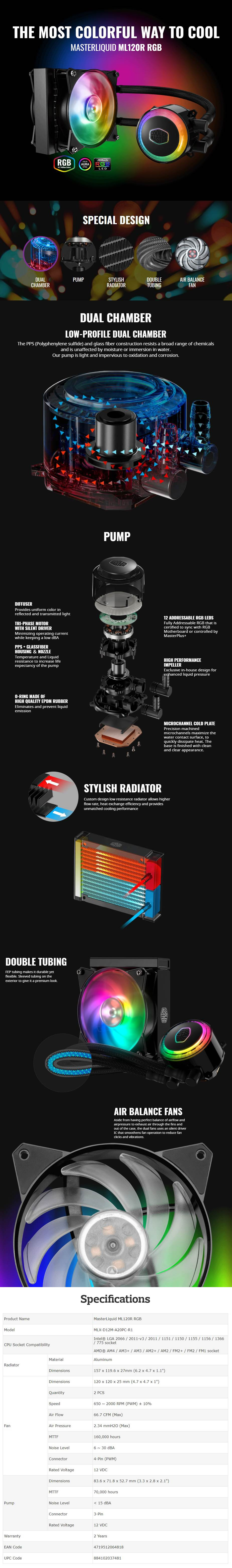 Cooler Master Masterliquid ML120R RGB AIO CPU Cooler (MLX-D12M-A20PC-R1)